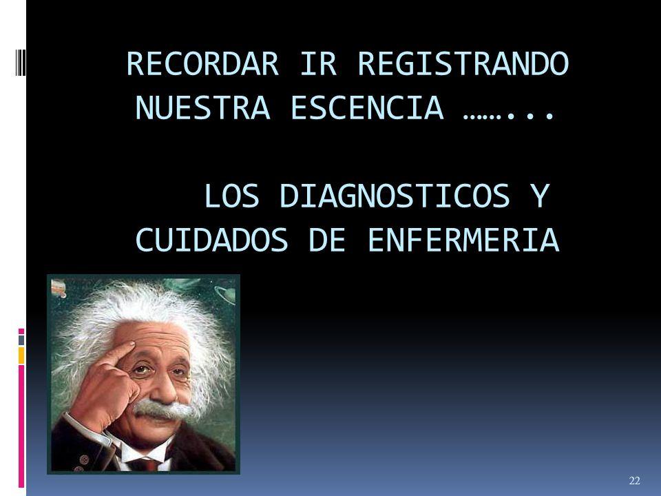RECORDAR IR REGISTRANDO NUESTRA ESCENCIA ……... LOS DIAGNOSTICOS Y CUIDADOS DE ENFERMERIA 22