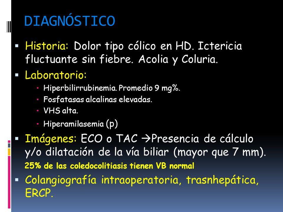 DIAGNÓSTICO Historia: Dolor tipo cólico en HD. Ictericia fluctuante sin fiebre. Acolia y Coluria. Laboratorio: Hiperbilirrubinemia. Promedio 9 mg%. Fo