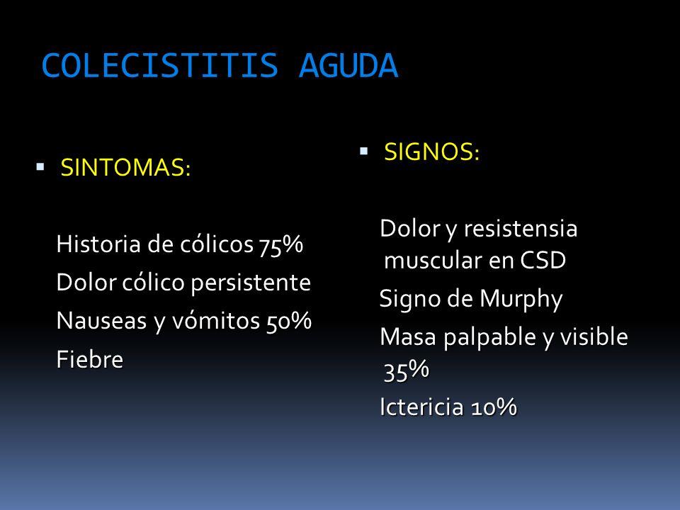 COLECISTITIS AGUDA SINTOMAS: SINTOMAS: Historia de cólicos 75% Historia de cólicos 75% Dolor cólico persistente Dolor cólico persistente Nauseas y vóm