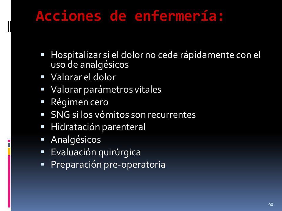 Acciones de enfermería: Hospitalizar si el dolor no cede rápidamente con el uso de analgésicos Valorar el dolor Valorar parámetros vitales Régimen cer