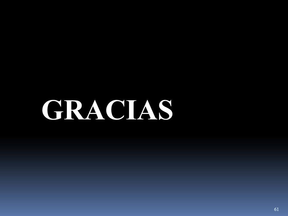 61 GRACIAS