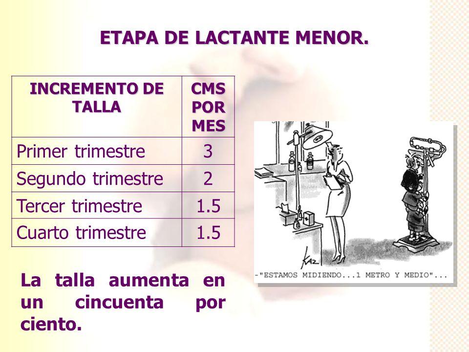 MADURACIÓN DEL LACTANTE POR SISTEMAS 1.
