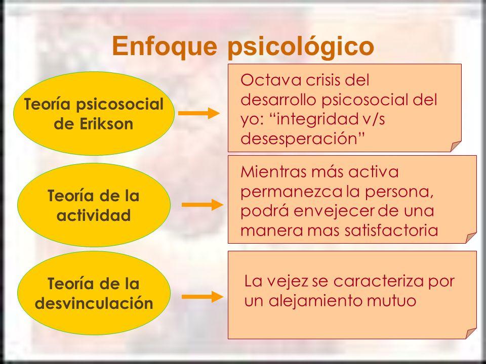 Enfoque psicológico Teoría psicosocial de Erikson Octava crisis del desarrollo psicosocial del yo: integridad v/s desesperación Teoría de la actividad