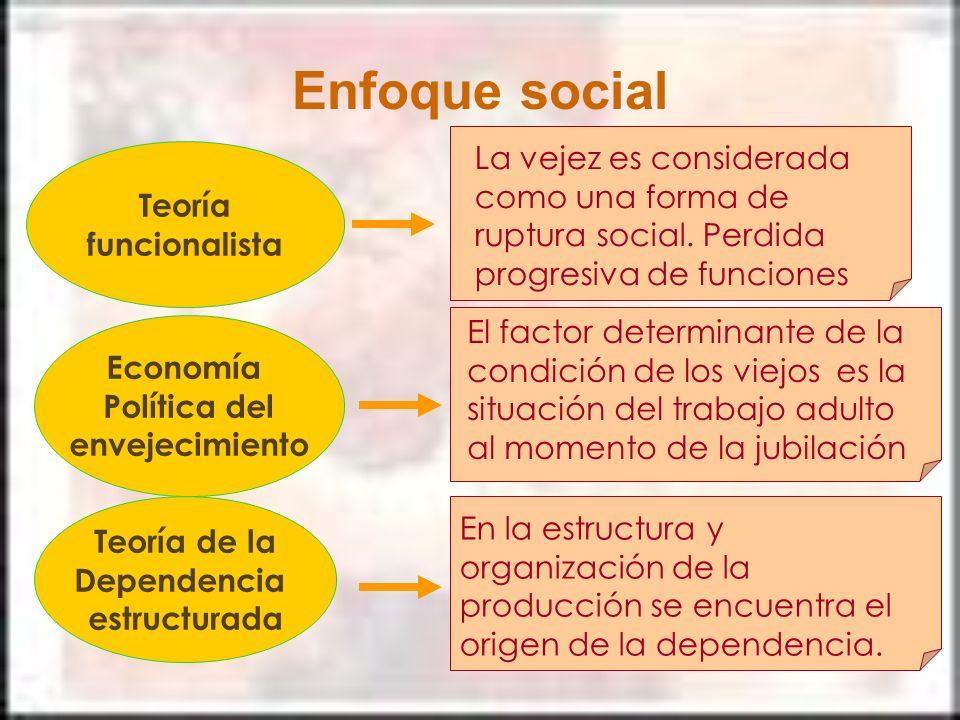 Enfoque social Teoría funcionalista La vejez es considerada como una forma de ruptura social. Perdida progresiva de funciones Economía Política del en
