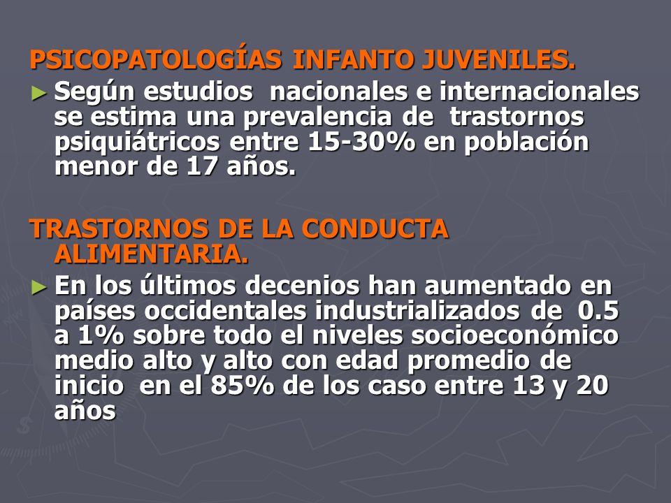 PSICOPATOLOGÍAS INFANTO JUVENILES.