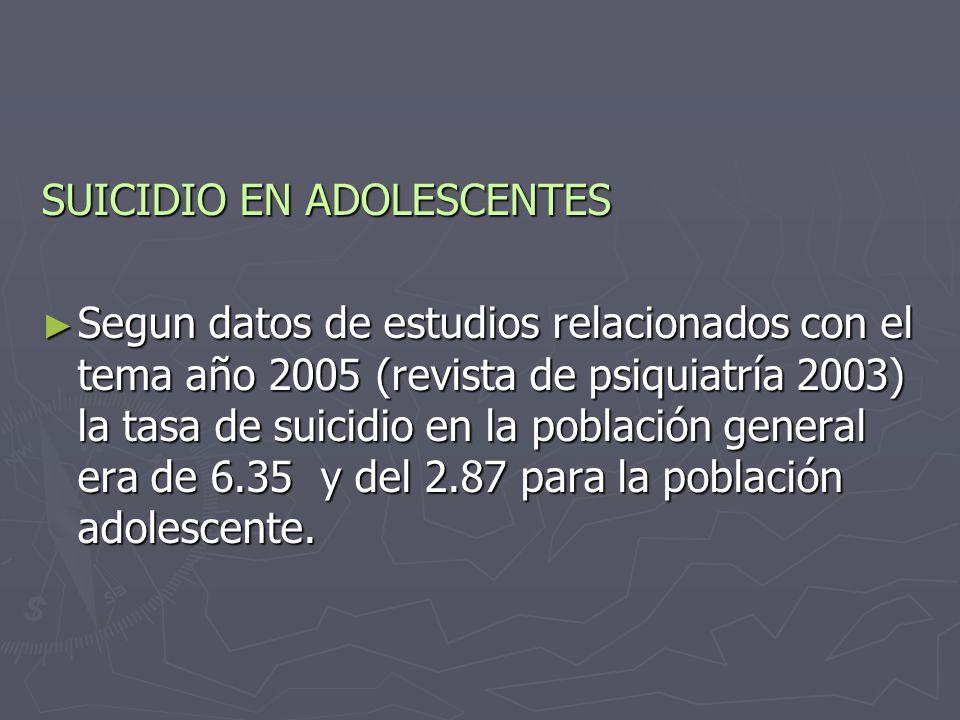 SUICIDIO EN ADOLESCENTES Segun datos de estudios relacionados con el tema año 2005 (revista de psiquiatría 2003) la tasa de suicidio en la población general era de 6.35 y del 2.87 para la población adolescente.
