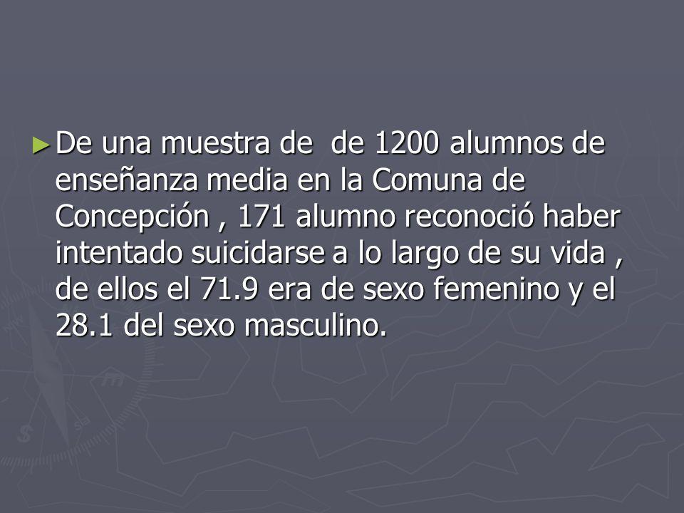 De una muestra de de 1200 alumnos de enseñanza media en la Comuna de Concepción, 171 alumno reconoció haber intentado suicidarse a lo largo de su vida, de ellos el 71.9 era de sexo femenino y el 28.1 del sexo masculino.