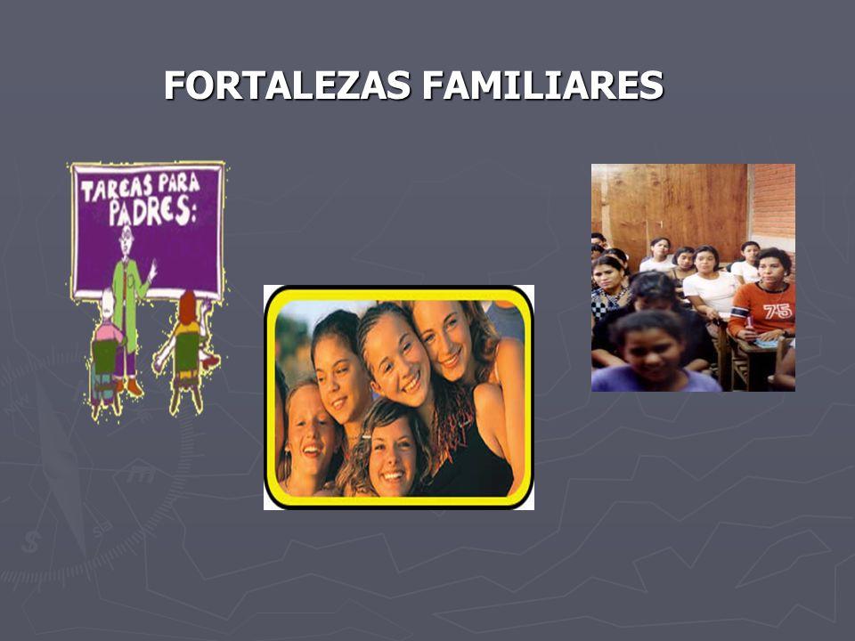 FORTALEZAS FAMILIARES
