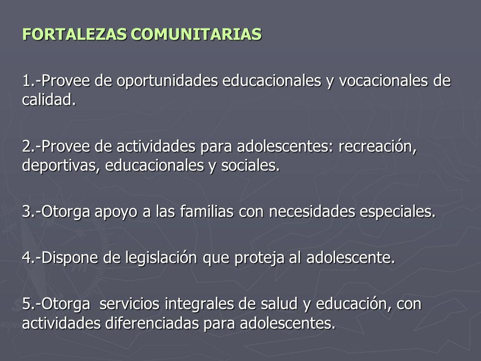 FORTALEZAS COMUNITARIAS 1.-Provee de oportunidades educacionales y vocacionales de calidad.