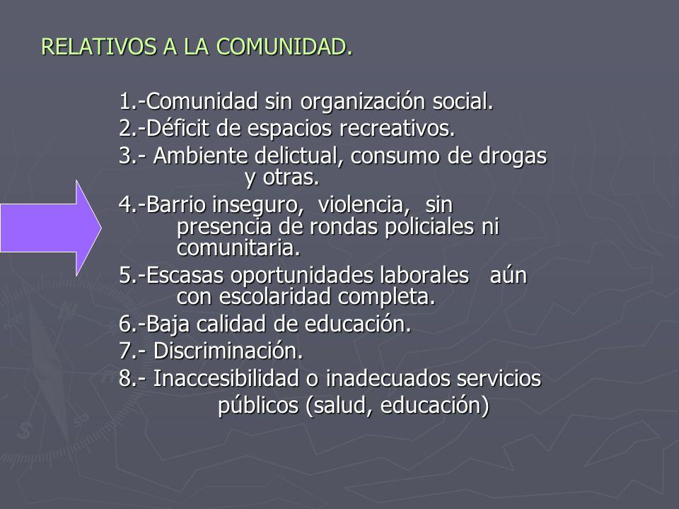 RELATIVOS A LA COMUNIDAD.1.-Comunidad sin organización social.