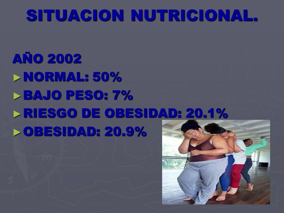SITUACION NUTRICIONAL.