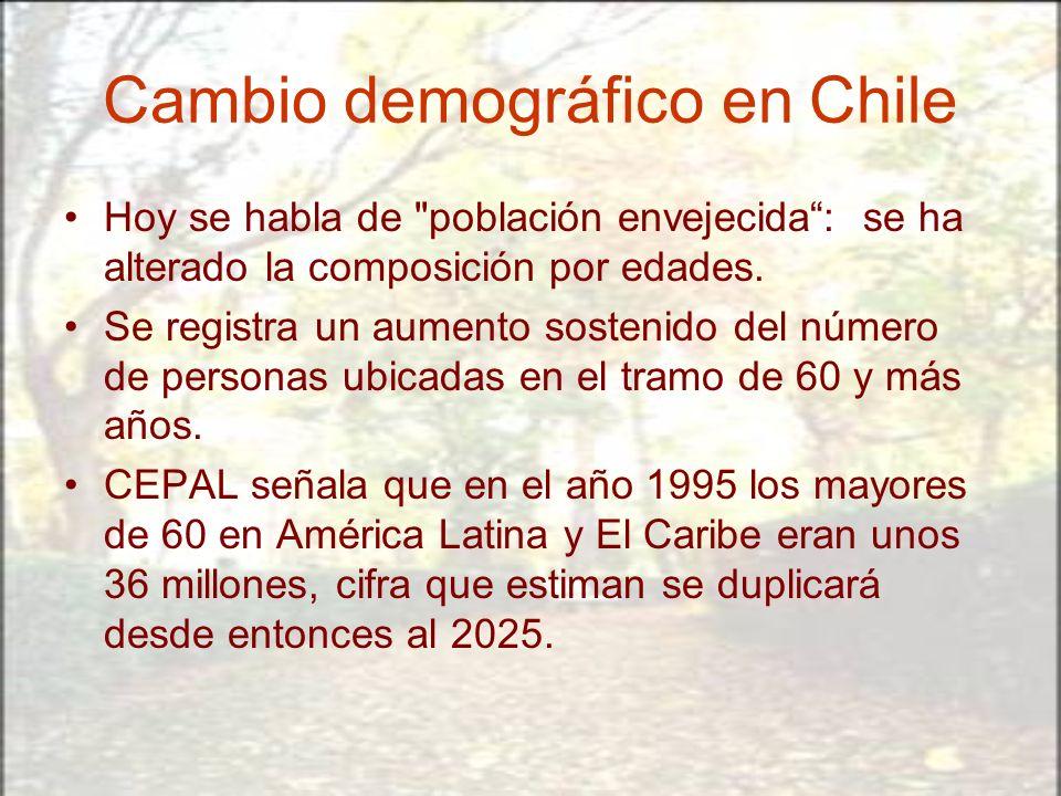 Cambio demográfico en Chile Hoy se habla de