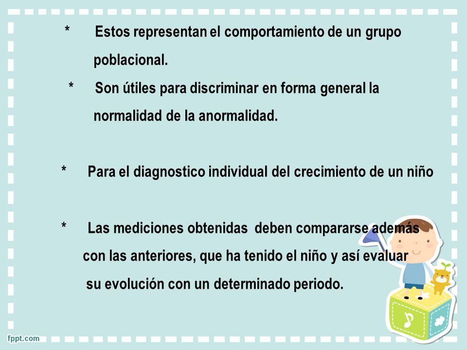 * Estos representan el comportamiento de un grupo poblacional. * Son útiles para discriminar en forma general la normalidad de la anormalidad. * Para