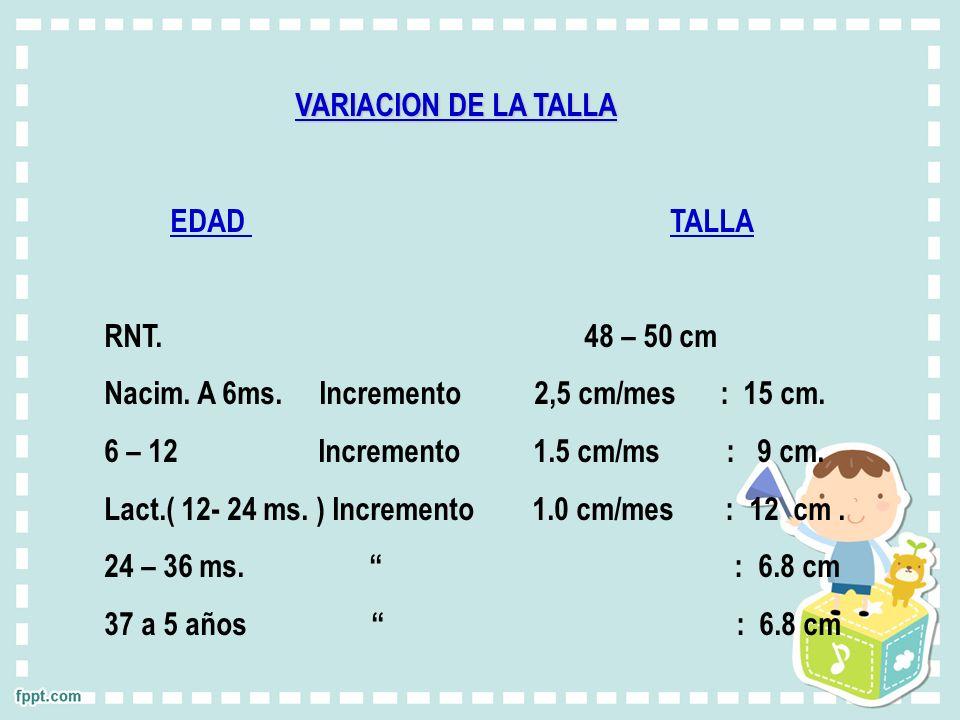 VARIACION DE LA TALLA EDAD TALLA RNT. 48 – 50 cm Nacim. A 6ms. Incremento 2,5 cm/mes : 15 cm. 6 – 12 Incremento 1.5 cm/ms : 9 cm. Lact.( 12- 24 ms. )
