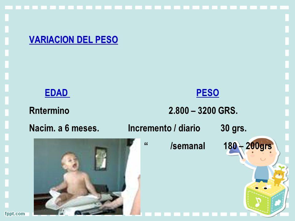 VARIACION DEL PESO EDAD PESO Rntermino 2.800 – 3200 GRS. Nacim. a 6 meses. Incremento / diario 30 grs. /semanal 180 – 200grs