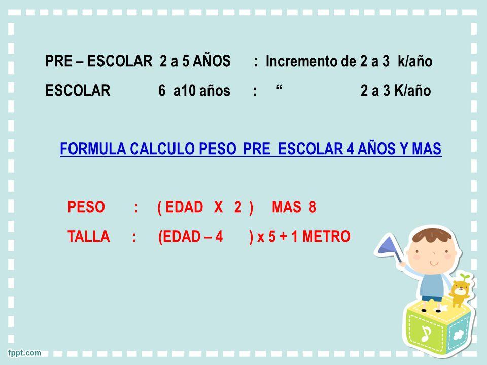 PRE – ESCOLAR 2 a 5 AÑOS : Incremento de 2 a 3 k/año ESCOLAR 6 a10 años : 2 a 3 K/año FORMULA CALCULO PESO PRE ESCOLAR 4 AÑOS Y MAS PESO : ( EDAD X 2