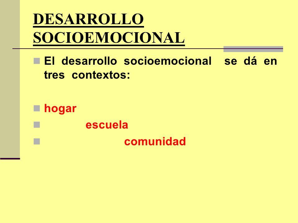 DESARROLLO SOCIOEMOCIONAL El desarrollo socioemocional se dá en tres contextos: hogar escuela comunidad
