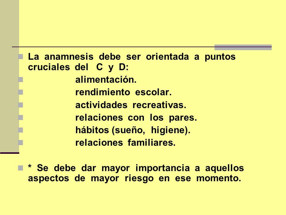 La anamnesis debe ser orientada a puntos cruciales del C y D: alimentación. rendimiento escolar. actividades recreativas. relaciones con los pares. há