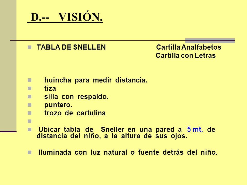 D.-- VISIÓN. TABLA DE SNELLEN Cartilla Analfabetos Cartilla con Letras huincha para medir distancia. tiza silla con respaldo. puntero. trozo de cartul