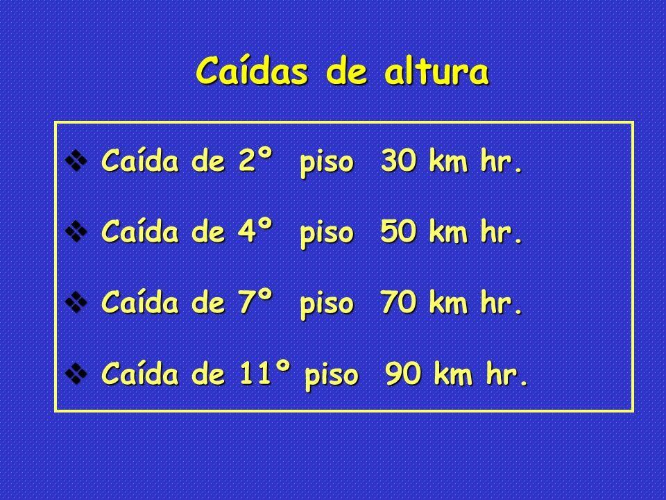 Caída de 2º piso 30 km hr.Caída de 2º piso 30 km hr.
