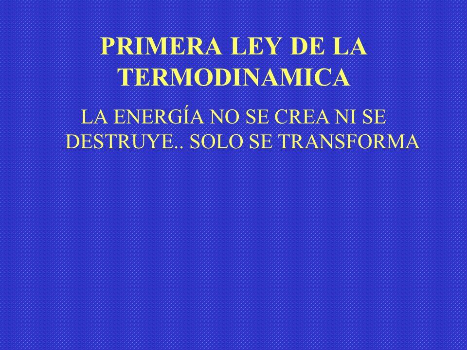 PRIMERA LEY DE LA TERMODINAMICA LA ENERGÍA NO SE CREA NI SE DESTRUYE.. SOLO SE TRANSFORMA