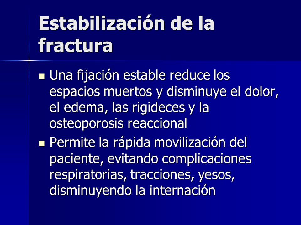 Estabilización de la fractura Una fijación estable reduce los espacios muertos y disminuye el dolor, el edema, las rigideces y la osteoporosis reaccio