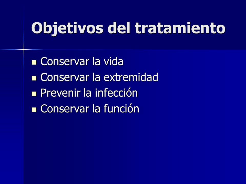 Objetivos del tratamiento Conservar la vida Conservar la vida Conservar la extremidad Conservar la extremidad Prevenir la infección Prevenir la infecc