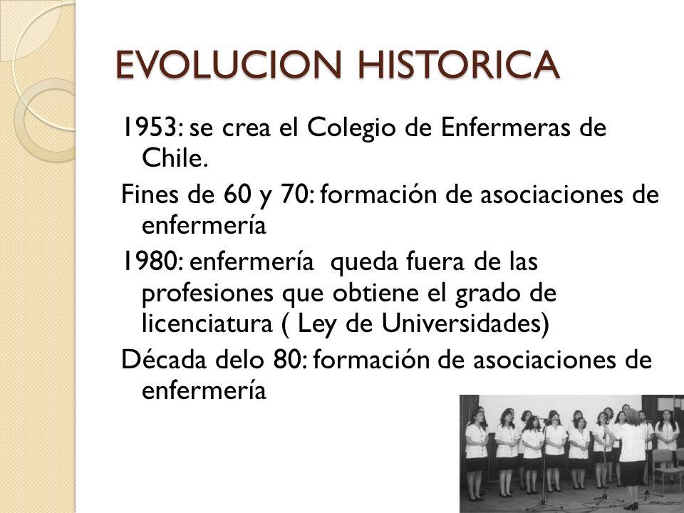 EVOLUCION HISTORICA 1953: se crea el Colegio de Enfermeras de Chile. Fines de 60 y 70: formación de asociaciones de enfermería 1980: enfermería queda