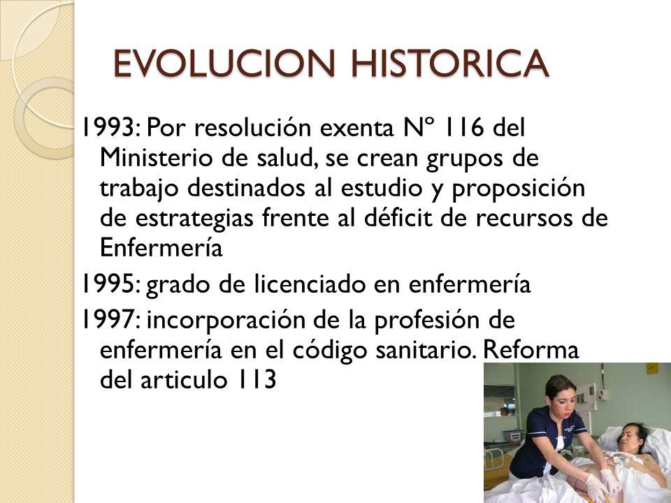 EVOLUCION HISTORICA 1993: Por resolución exenta Nº 116 del Ministerio de salud, se crean grupos de trabajo destinados al estudio y proposición de estr