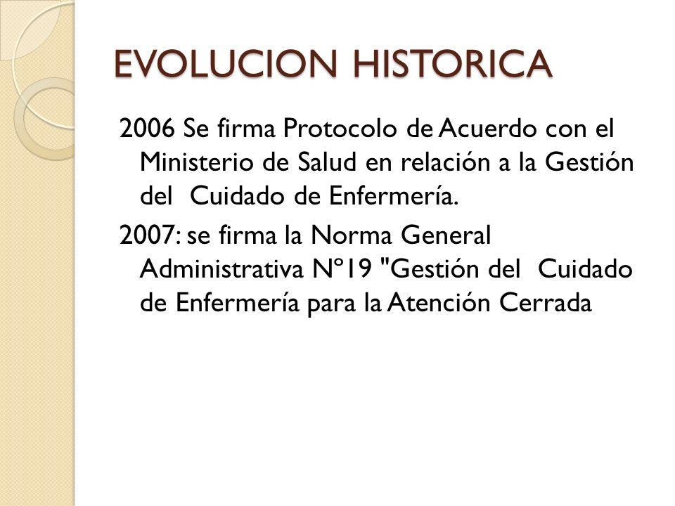 EVOLUCION HISTORICA 2006 Se firma Protocolo de Acuerdo con el Ministerio de Salud en relación a la Gestión del Cuidado de Enfermería. 2007: se firma l