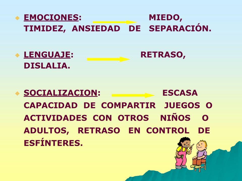 EMOCIONES: MIEDO, TIMIDEZ, ANSIEDAD DE SEPARACIÓN. LENGUAJE: RETRASO, DISLALIA. SOCIALIZACION: ESCASA CAPACIDAD DE COMPARTIR JUEGOS O ACTIVIDADES CON