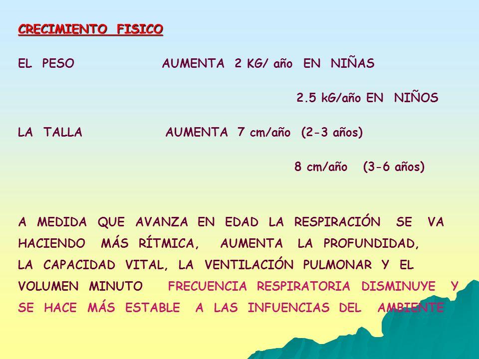 COMPRENSIÓN DE FUNCIONES: RELACIONES BASICAS ENTRE DOS HECHOS.