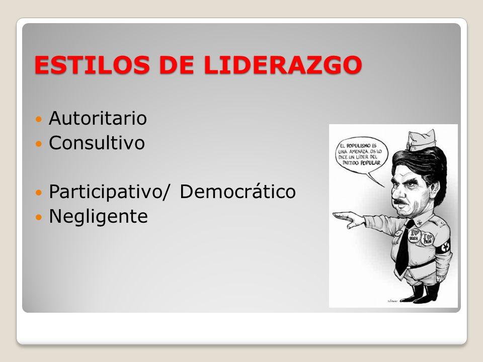 ESTILOS DE LIDERAZGO Autoritario Consultivo Participativo/ Democrático Negligente