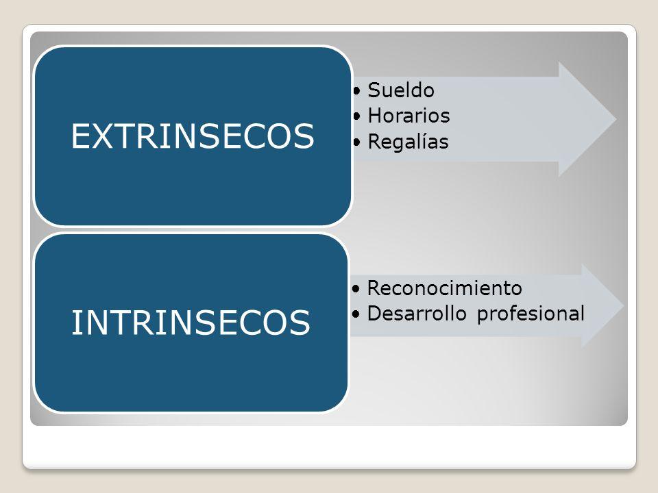 Sueldo Horarios Regalías EXTRINSECOS Reconocimiento Desarrollo profesional INTRINSECOS