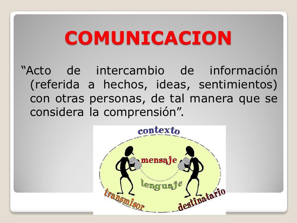 COMUNICACION Acto de intercambio de información (referida a hechos, ideas, sentimientos) con otras personas, de tal manera que se considera la compren