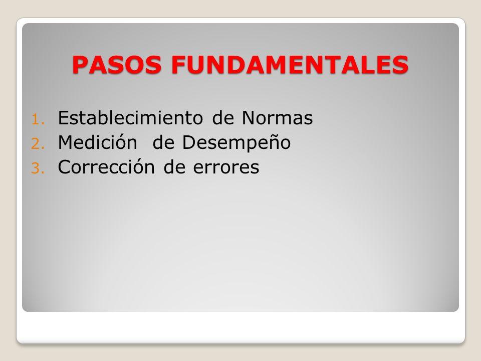 PASOS FUNDAMENTALES 1. Establecimiento de Normas 2. Medición de Desempeño 3. Corrección de errores