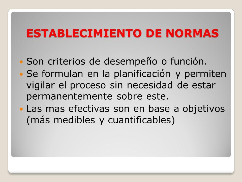 ESTABLECIMIENTO DE NORMAS Son criterios de desempeño o función. Se formulan en la planificación y permiten vigilar el proceso sin necesidad de estar p