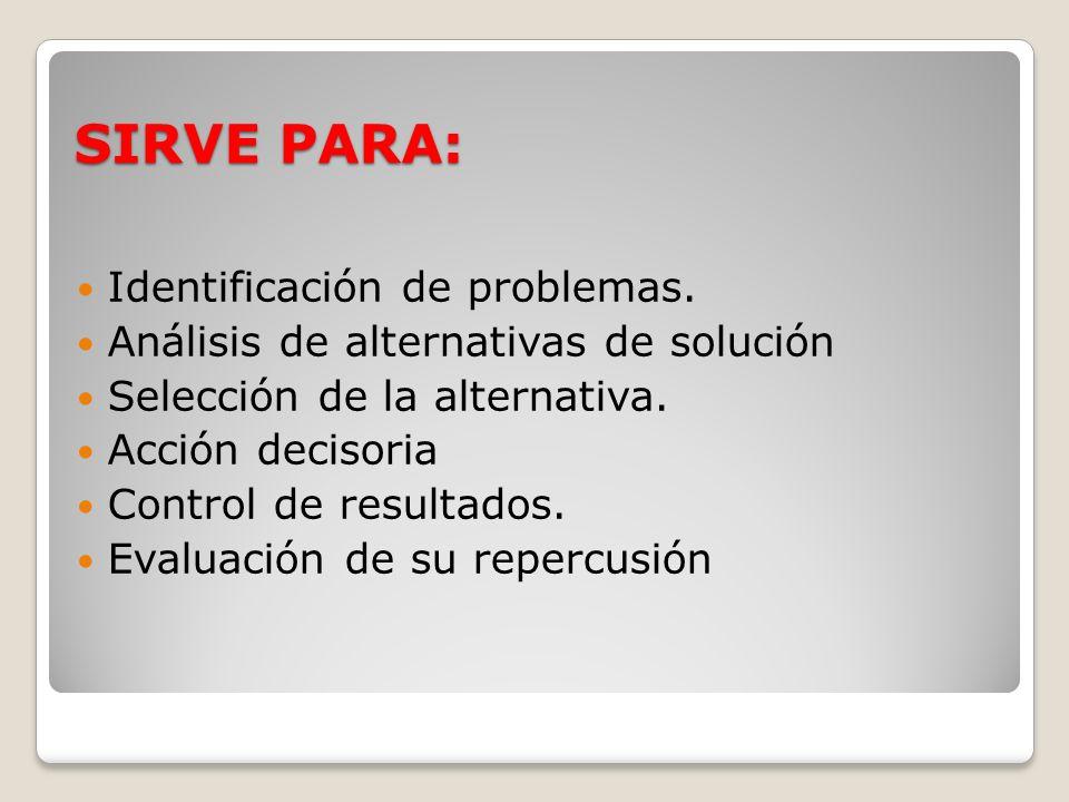 SIRVE PARA: Identificación de problemas. Análisis de alternativas de solución Selección de la alternativa. Acción decisoria Control de resultados. Eva
