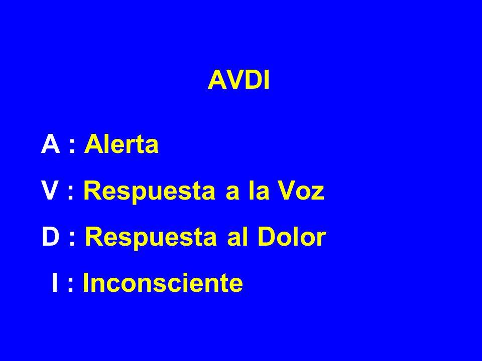 AVDI A : Alerta V : Respuesta a la Voz D : Respuesta al Dolor I : Inconsciente