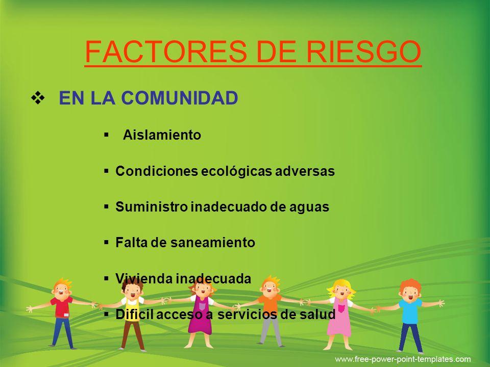 FACTORES DE RIESGO EN LA COMUNIDAD Aislamiento Condiciones ecológicas adversas Suministro inadecuado de aguas Falta de saneamiento Vivienda inadecuada