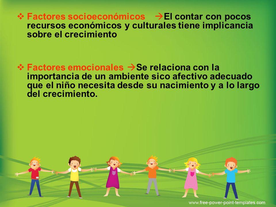 Factores socioeconómicos El contar con pocos recursos económicos y culturales tiene implicancia sobre el crecimiento Factores emocionales Se relaciona