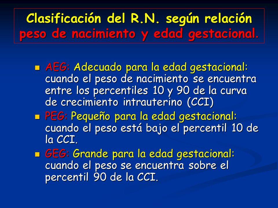 Clasificación del R.N. según relación peso de nacimiento y edad gestacional. AEG: Adecuado para la edad gestacional: cuando el peso de nacimiento se e
