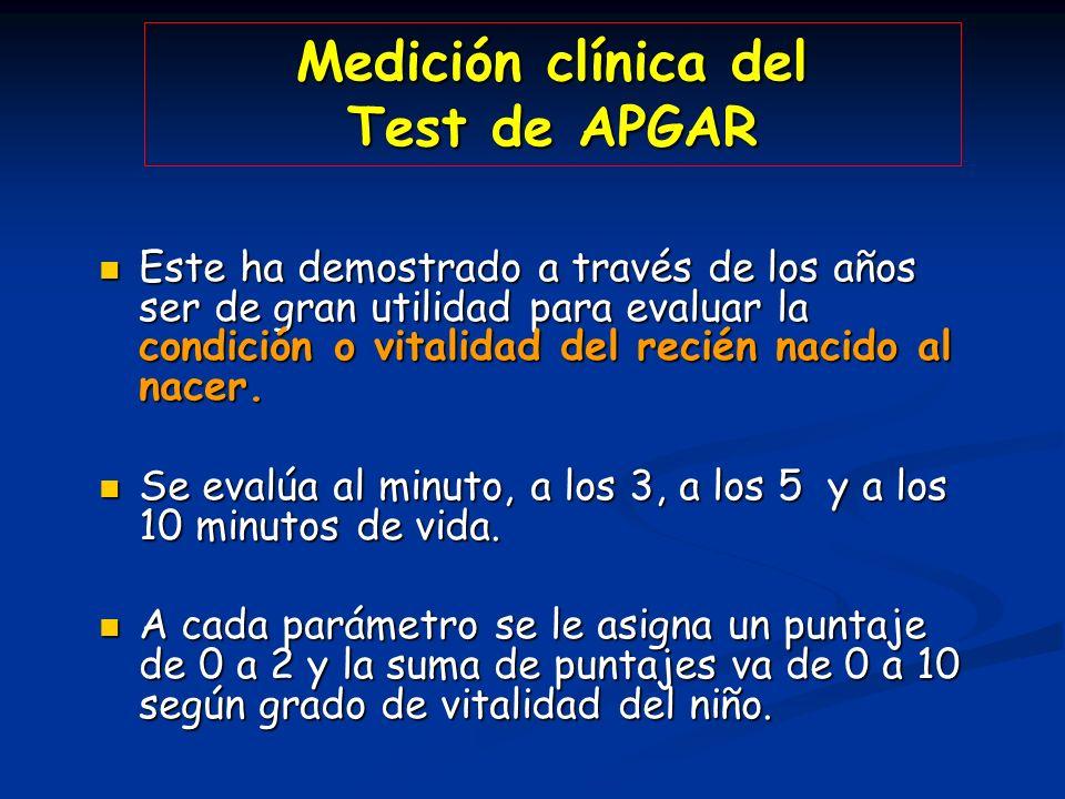 Medición clínica del Test de APGAR Este ha demostrado a través de los años ser de gran utilidad para evaluar la condición o vitalidad del recién nacid