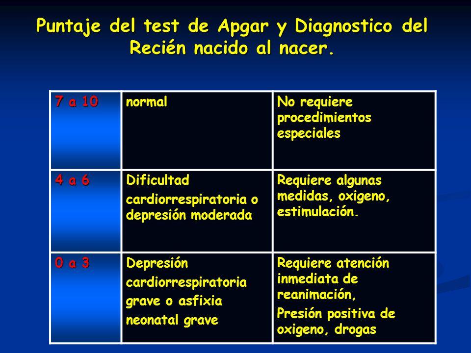 Puntaje del test de Apgar y Diagnostico del Recién nacido al nacer. 7 a 10 normal No requiere procedimientos especiales 4 a 6 Dificultad cardiorrespir