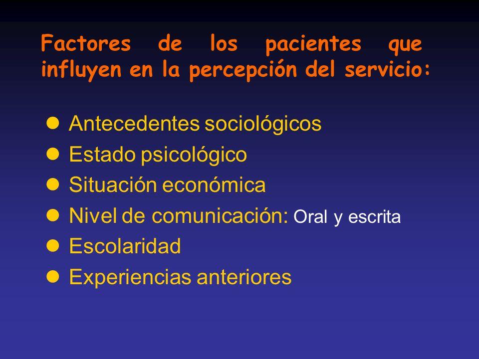 Factores de los pacientes que influyen en la percepción del servicio: l Antecedentes sociológicos l Estado psicológico l Situación económica l Nivel d