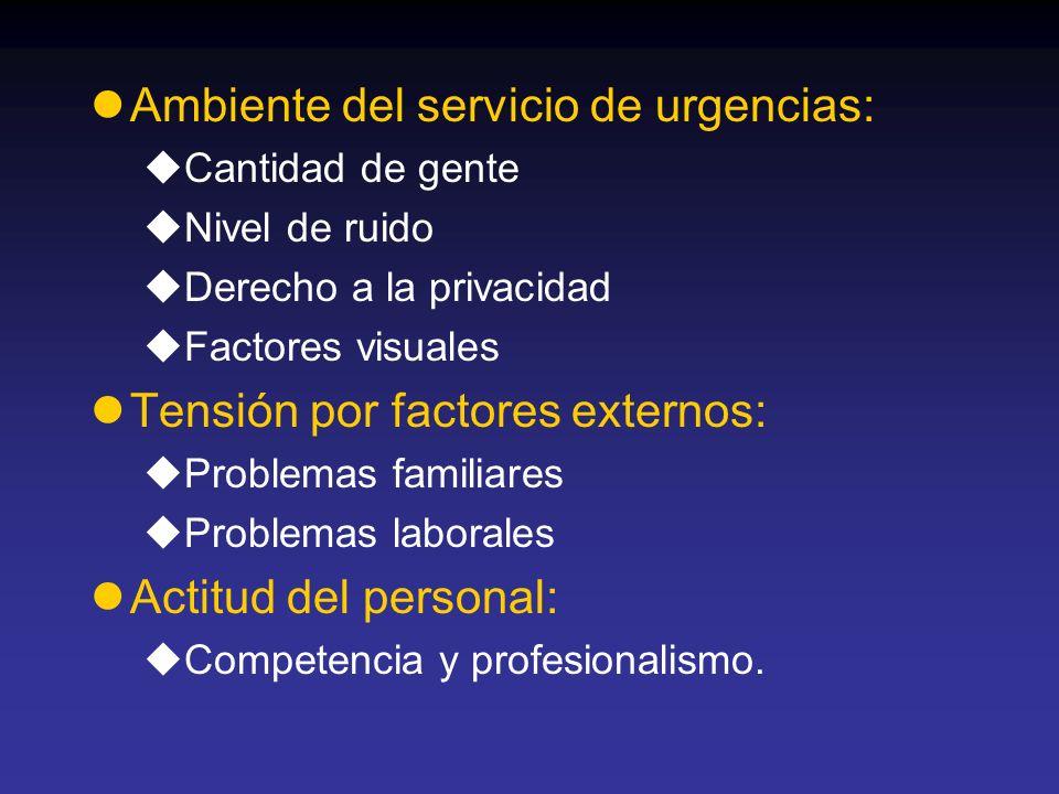 lAmbiente del servicio de urgencias: uCantidad de gente uNivel de ruido uDerecho a la privacidad uFactores visuales lTensión por factores externos: uP