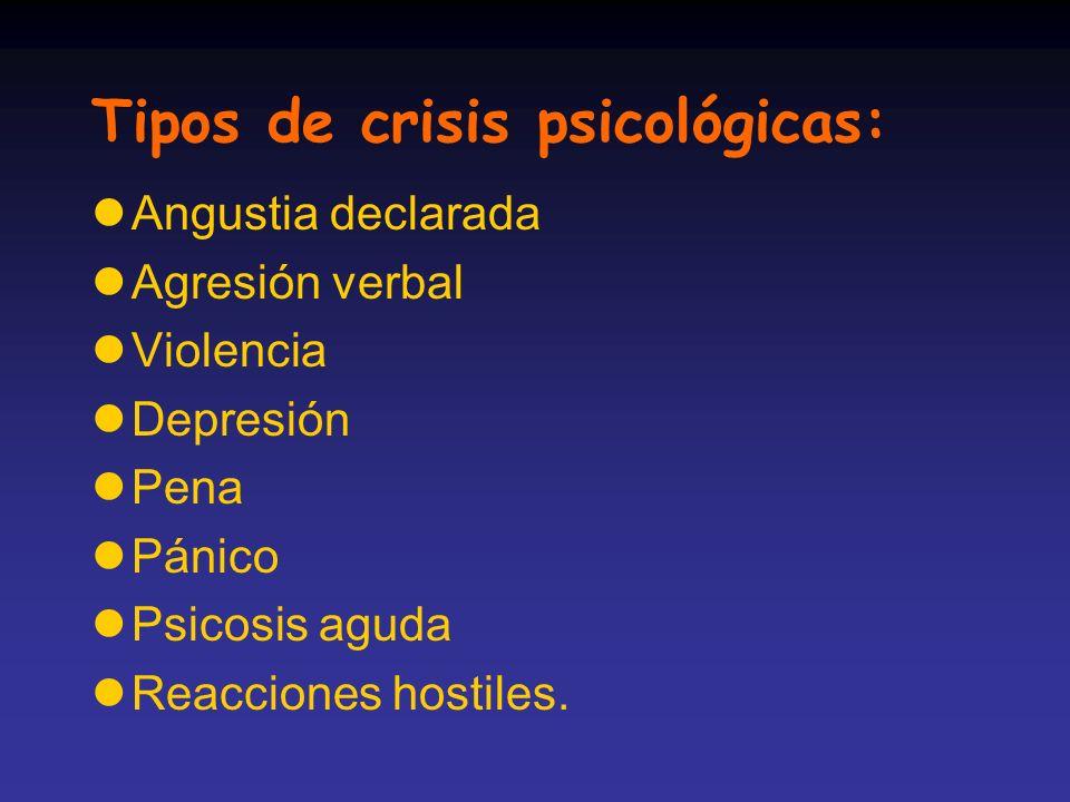 Tipos de crisis psicológicas: lAngustia declarada lAgresión verbal lViolencia lDepresión lPena lPánico lPsicosis aguda lReacciones hostiles.