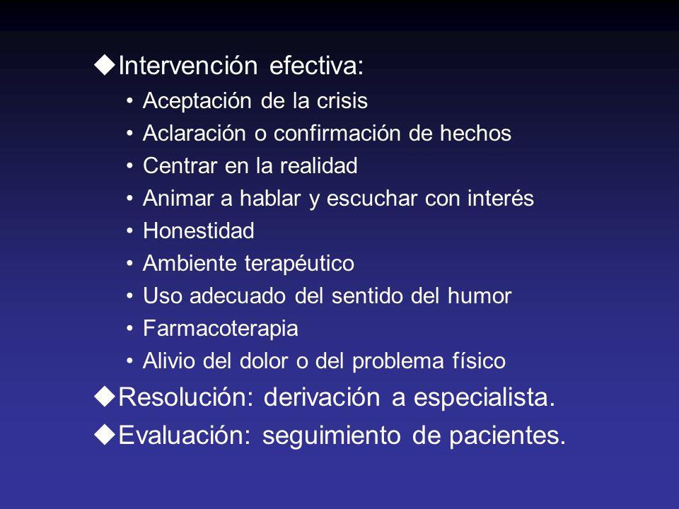 uIntervención efectiva: Aceptación de la crisis Aclaración o confirmación de hechos Centrar en la realidad Animar a hablar y escuchar con interés Hone