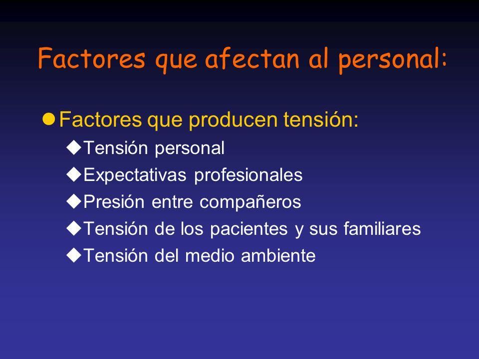 Factores que afectan al personal: lFactores que producen tensión: uTensión personal uExpectativas profesionales uPresión entre compañeros uTensión de