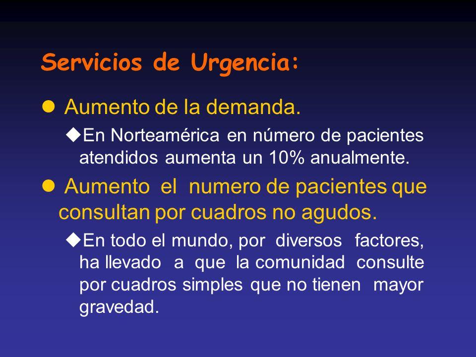 Urgencias y el Hospital: uSe localizan en un lugar muy visible y accesible.